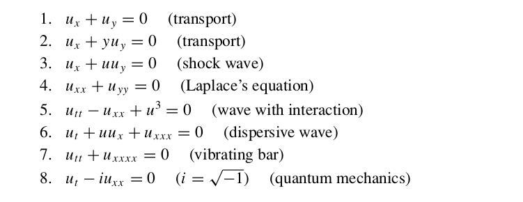 Ecuaciones en Derivadas Parciales con python