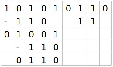 División de Binarios