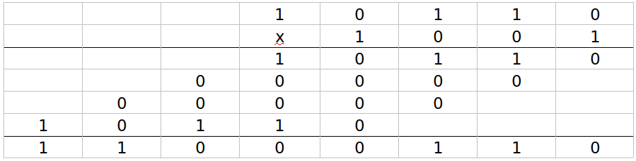 Multiplicación de Binarios
