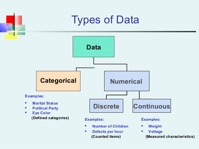 Datos cuantitativos con Python