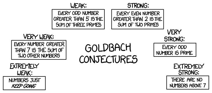 De tíos, primos y conjecturas