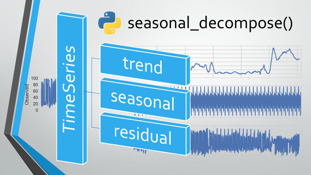 Series de tiempo con Python